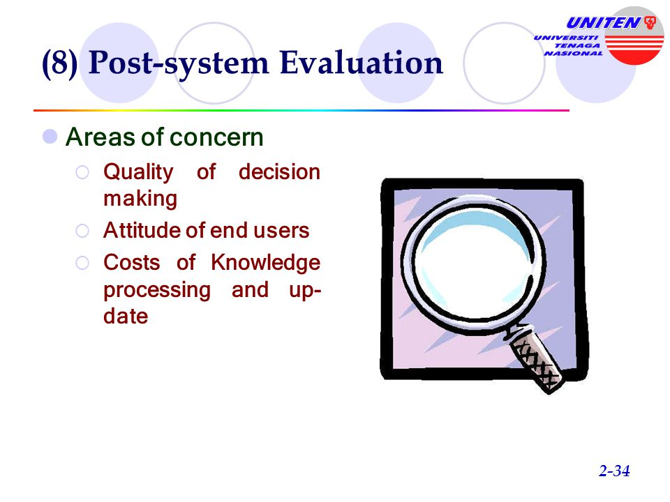 (8) Post-system Evaluation