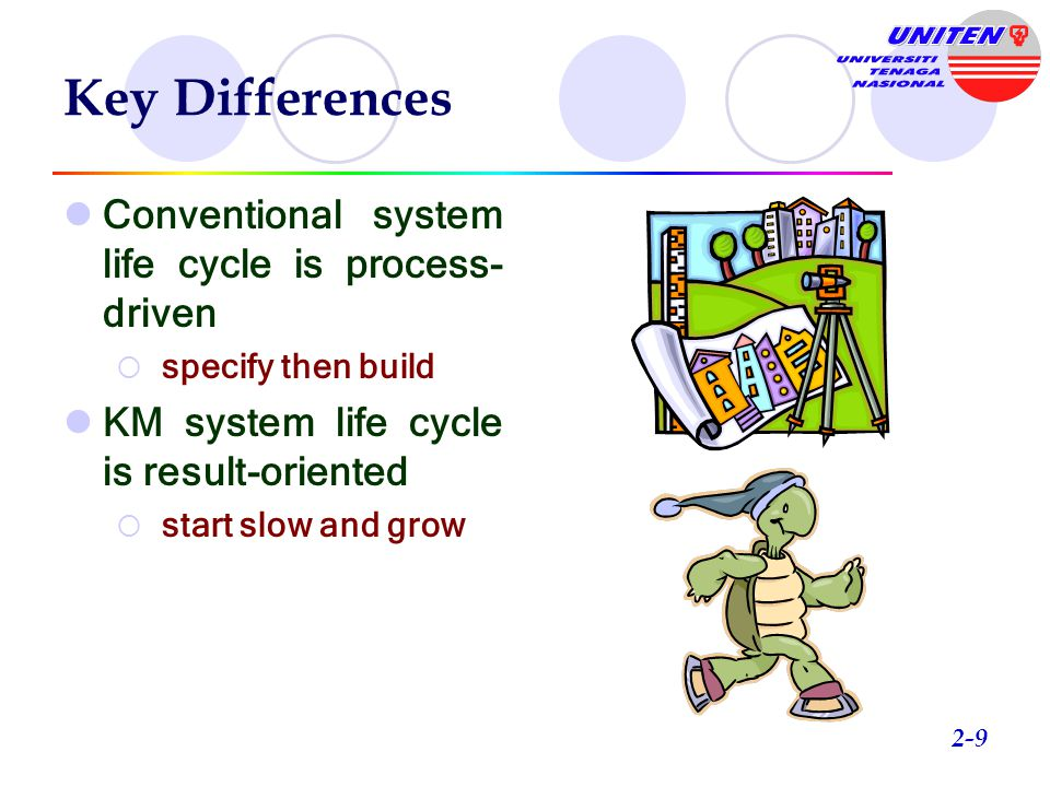 Key Differences Conventional system life cycle is process-driven