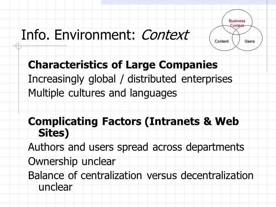 Info. Environment: Context