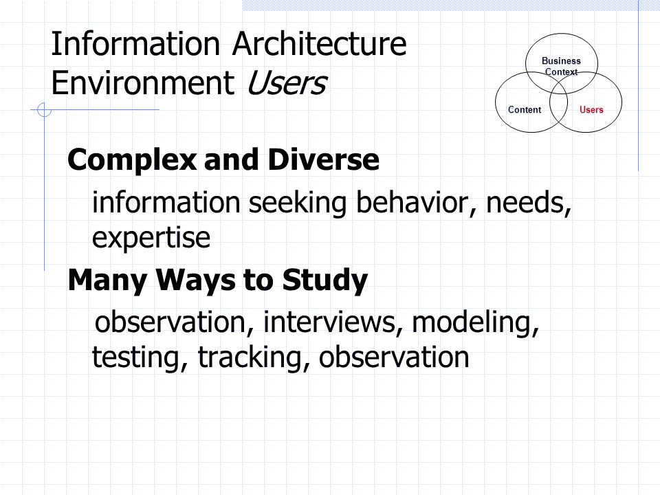 Information Architecture Environment Users