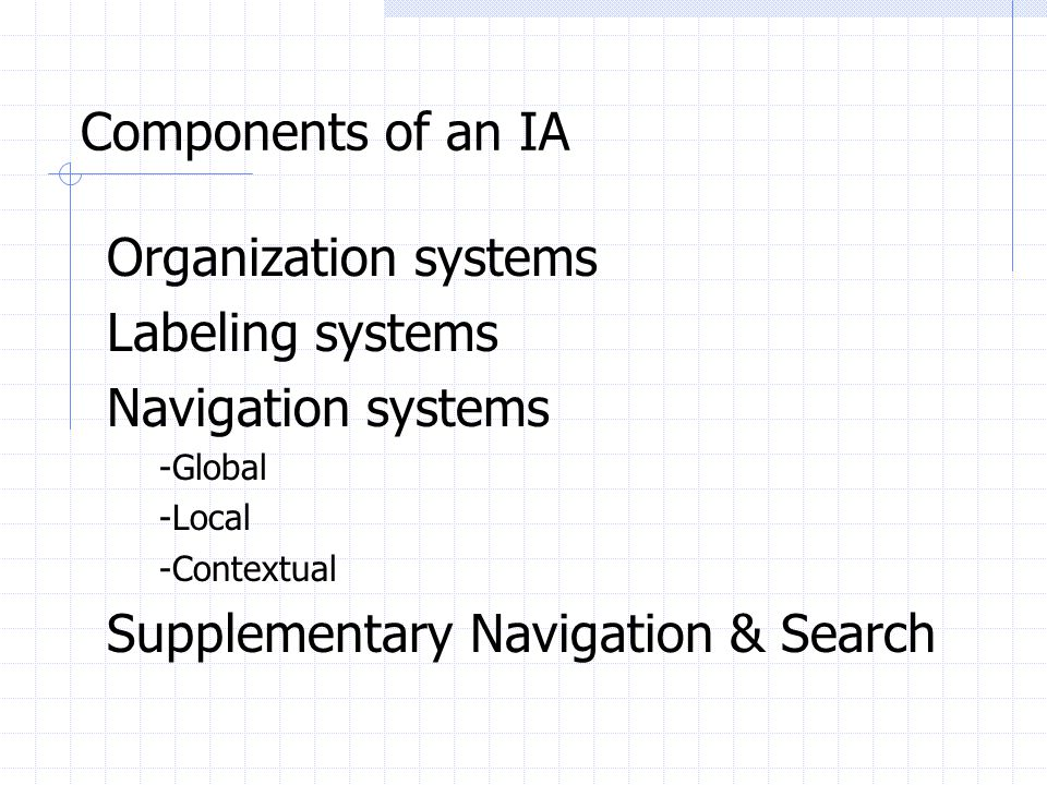 Supplementary Navigation & Search