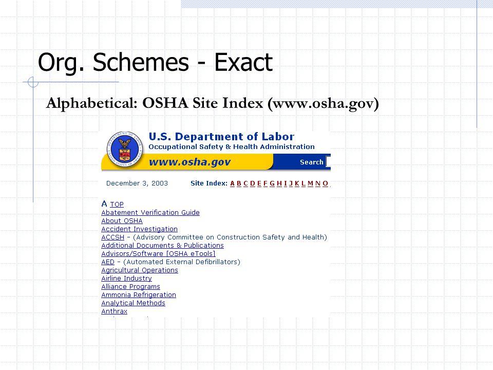 Org. Schemes - Exact Alphabetical: OSHA Site Index (www.osha.gov)