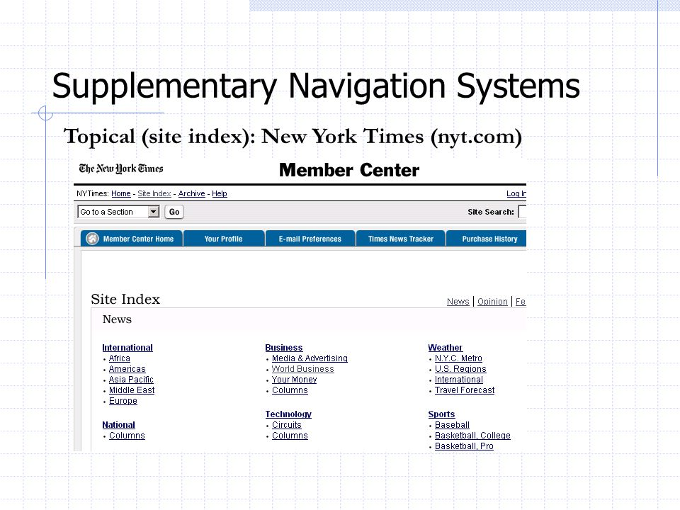 Supplementary Navigation Systems