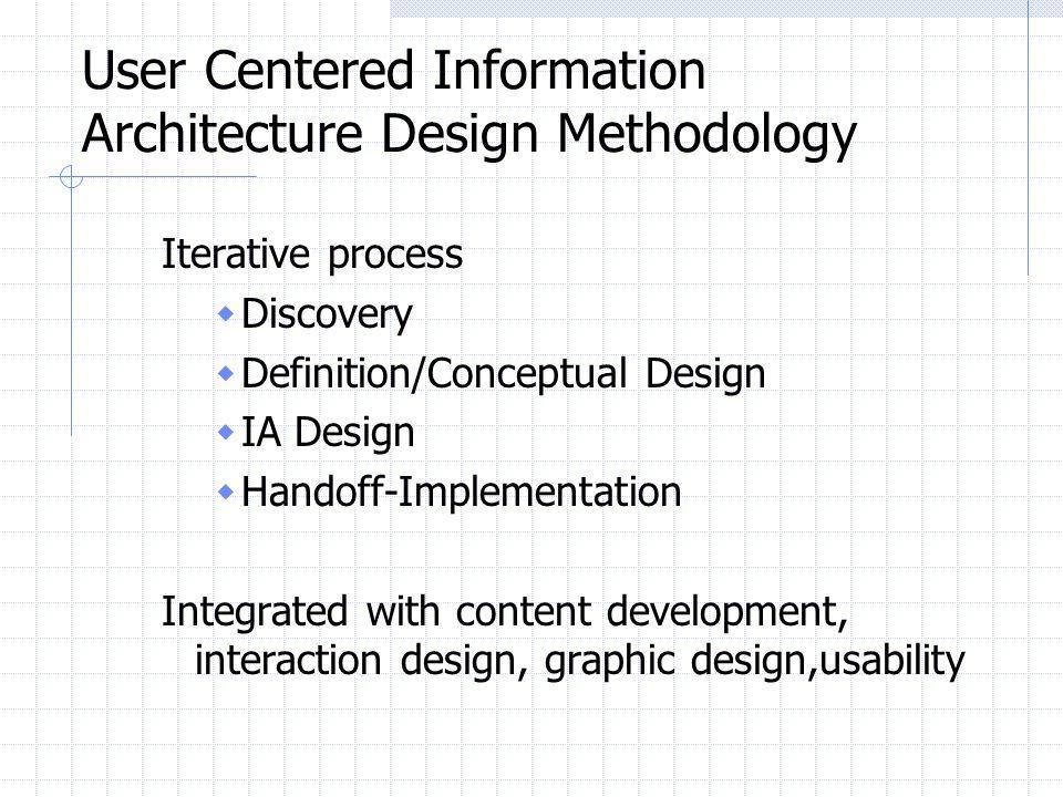 User Centered Information Architecture Design Methodology