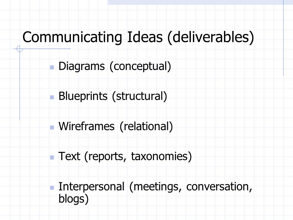 Communicating Ideas (deliverables)
