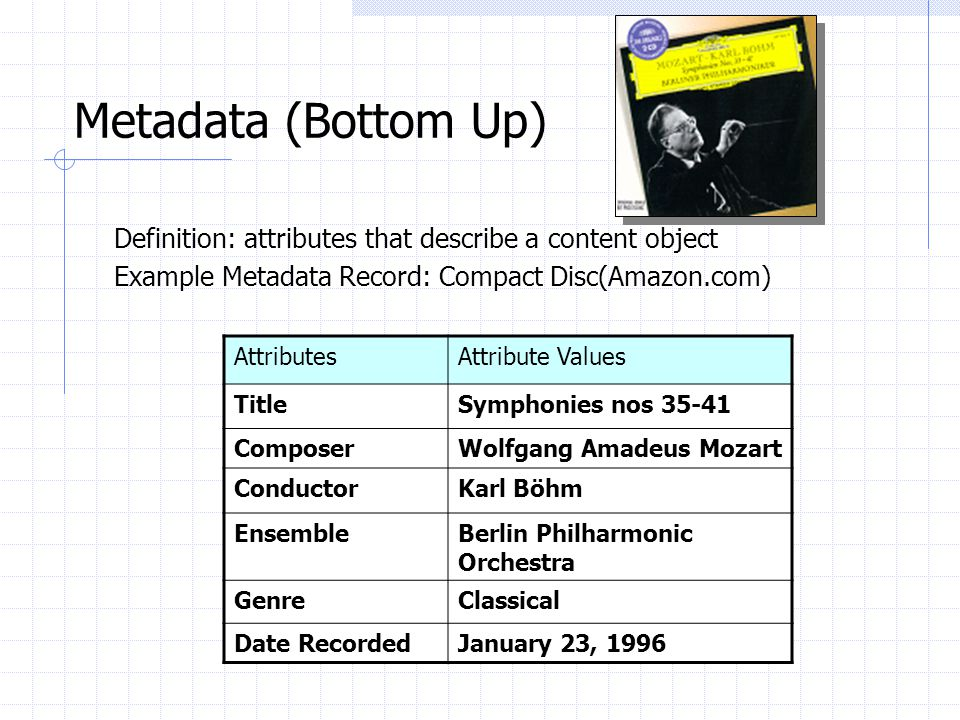 Metadata (Bottom Up) Definition: attributes that describe a content object. Example Metadata Record: Compact Disc(Amazon.com)