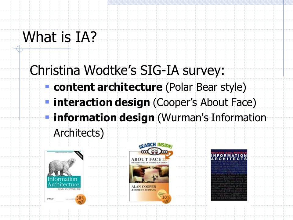 What is IA Christina Wodtke's SIG-IA survey: