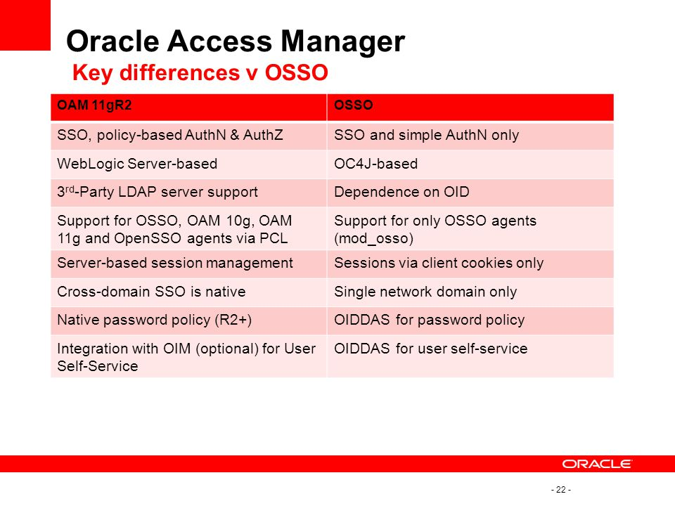 Oracle Access Manager Key differences v OSSO