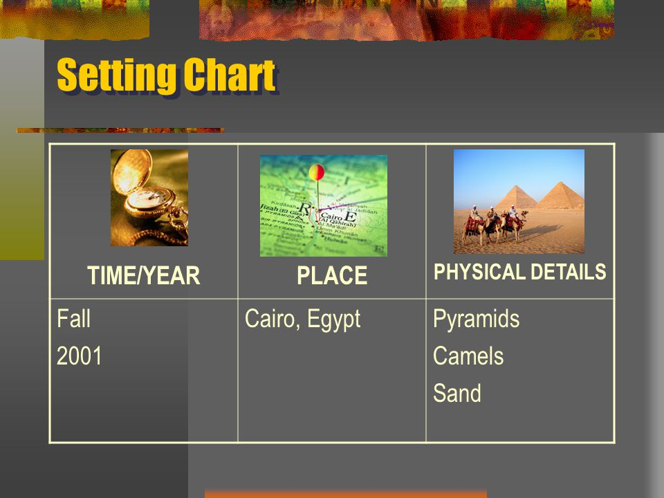Setting Chart TIME/YEAR PLACE Fall 2001 Cairo, Egypt Pyramids Camels