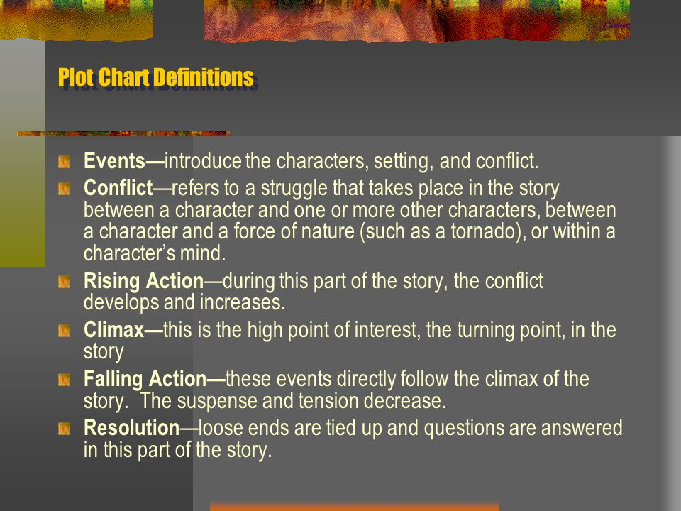 Plot Chart Definitions