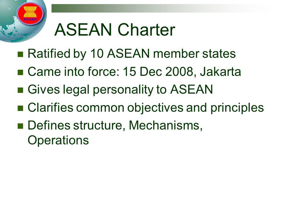 ASEAN Charter Ratified by 10 ASEAN member states