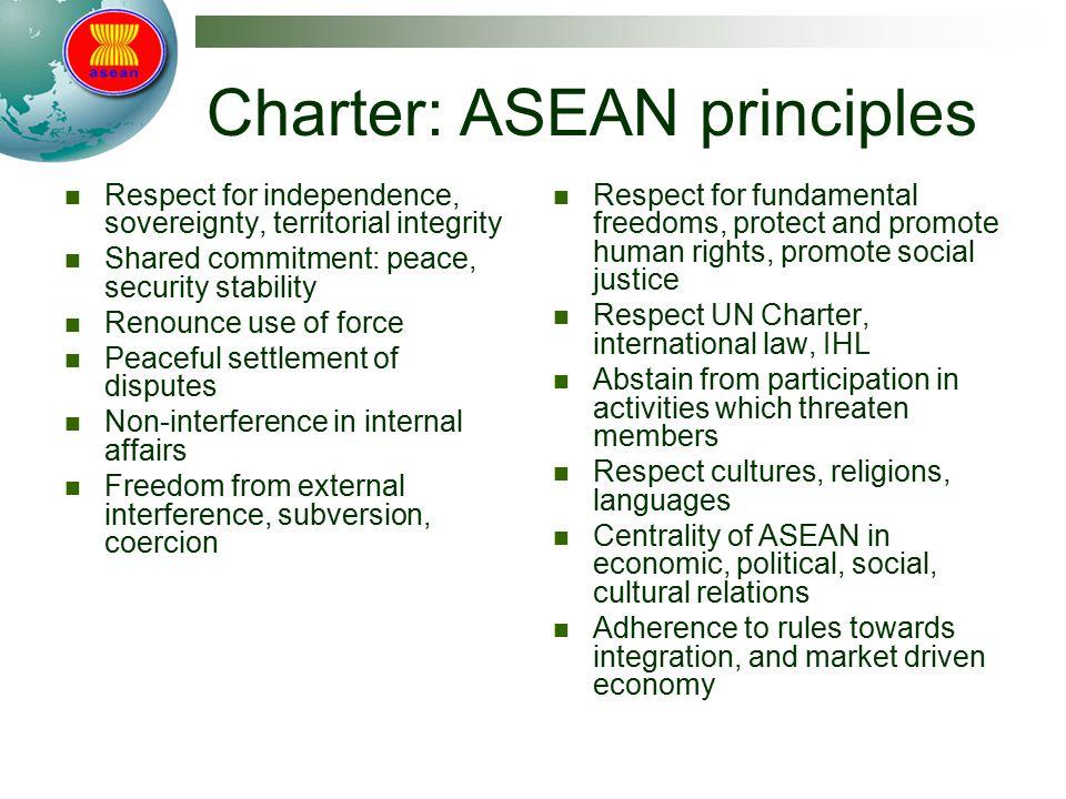 Charter: ASEAN principles