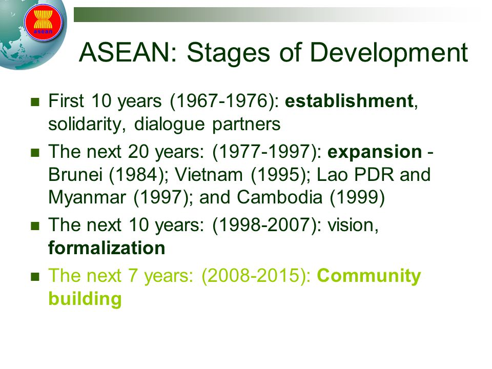 ASEAN: Stages of Development
