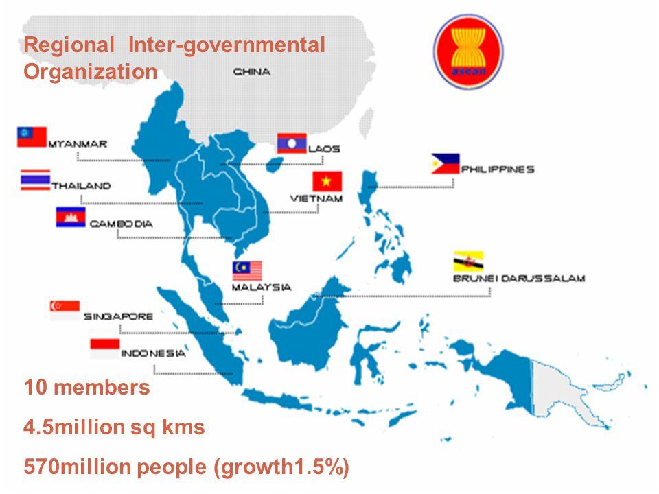 Regional Inter-governmental Organization
