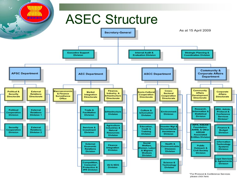 ASEC Structure