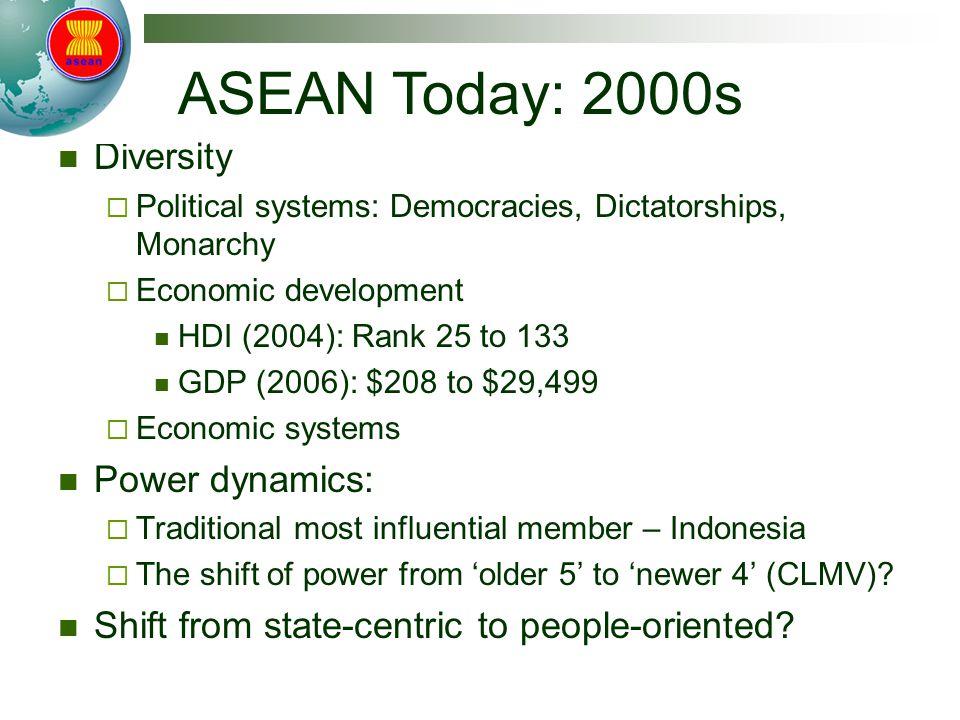 ASEAN Today: 2000s Diversity Power dynamics: