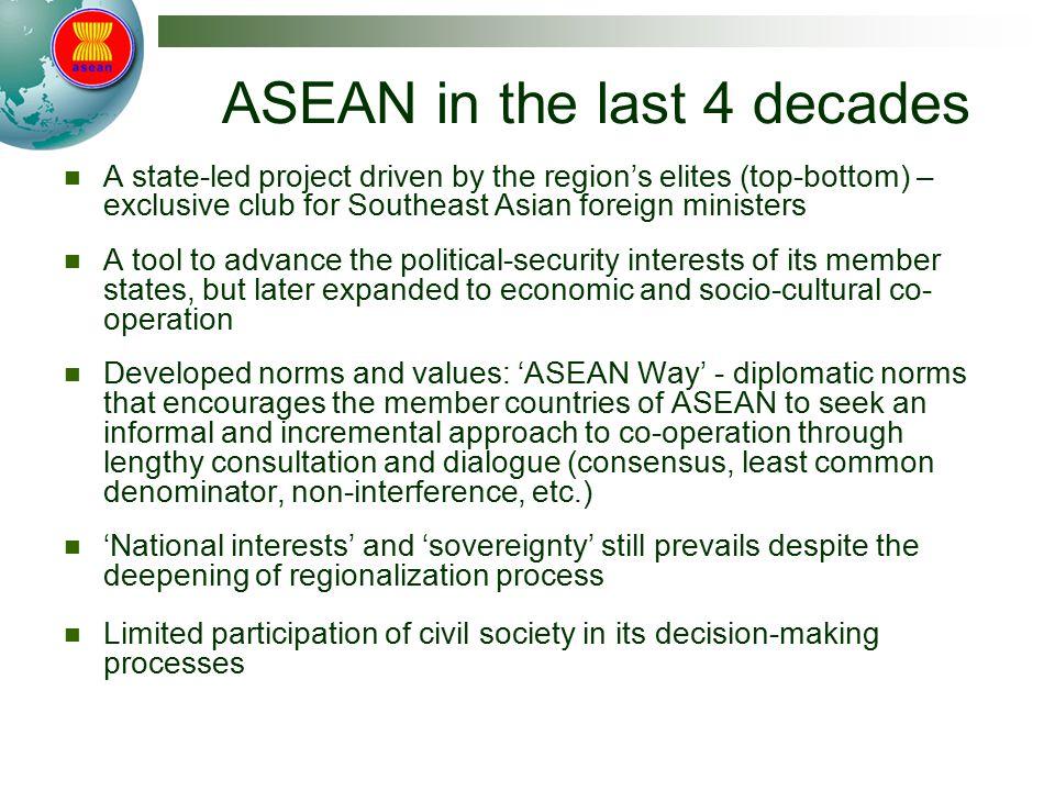 ASEAN in the last 4 decades