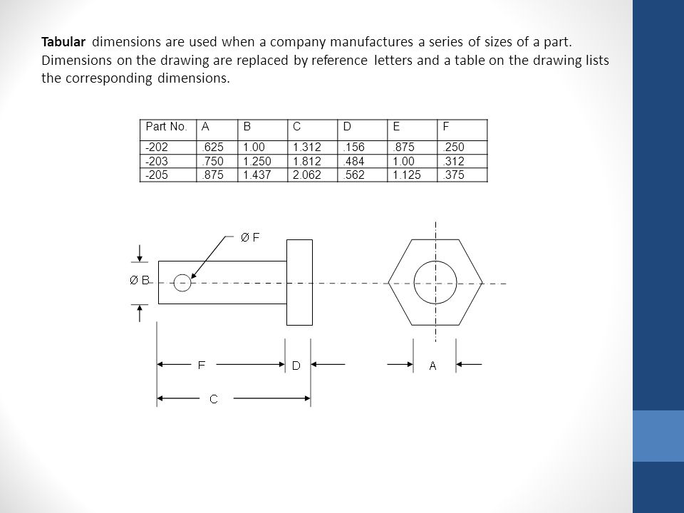 Tabular dimensions are used when a company manufactures a series of sizes of a part. Dimensions on the drawing are replaced by reference letters and a table on the drawing lists the corresponding dimensions.