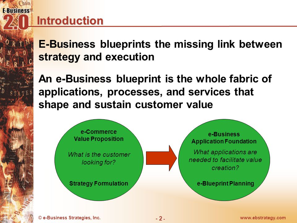 e-Commerce Value Proposition e-Business Application Foundation