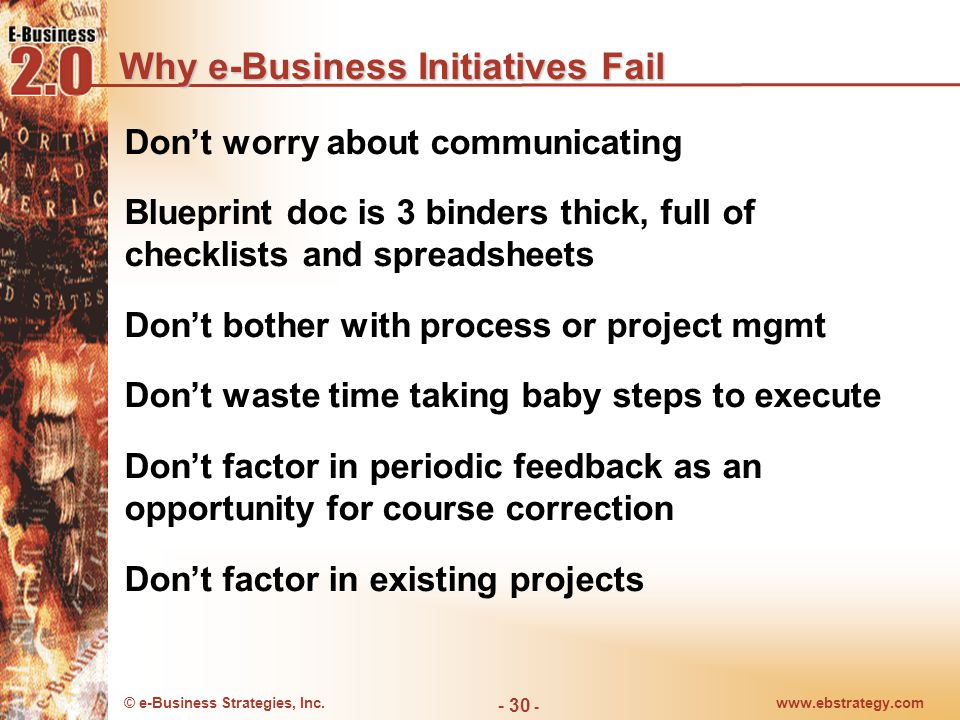 Why e-Business Initiatives Fail