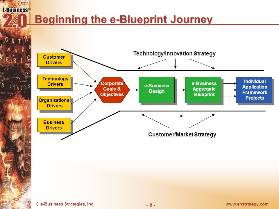 Beginning the e-Blueprint Journey