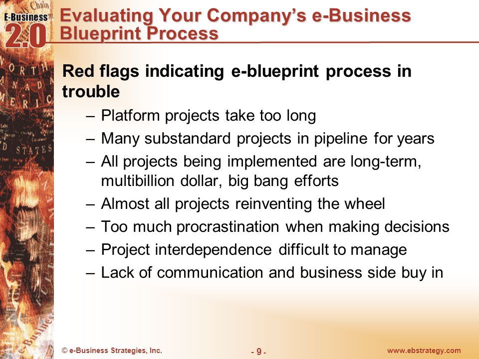 Evaluating Your Company's e-Business Blueprint Process