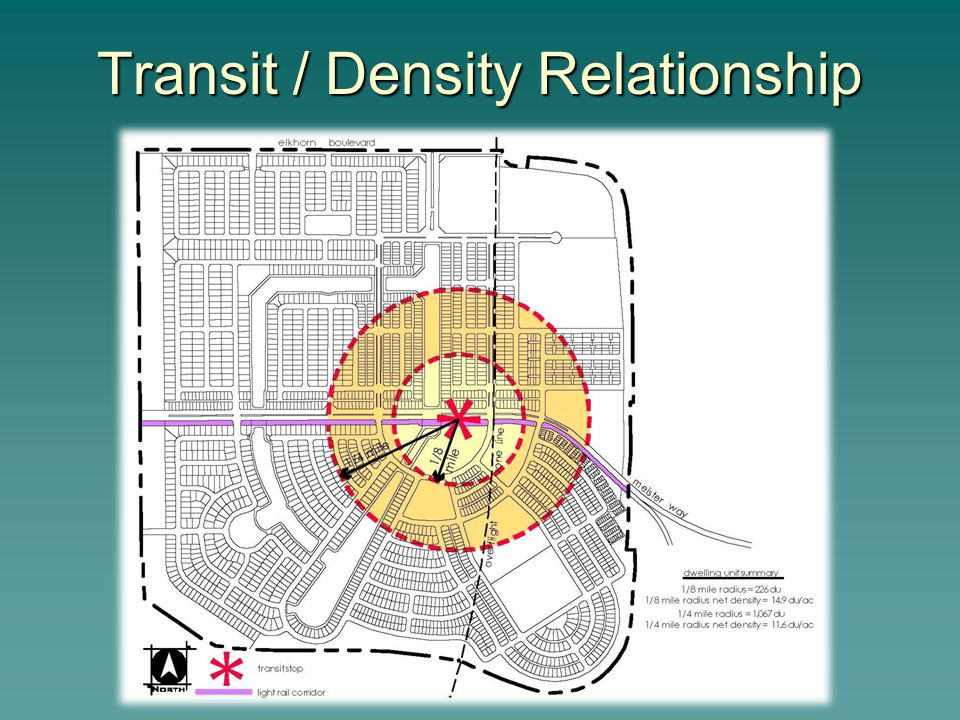 Transit / Density Relationship