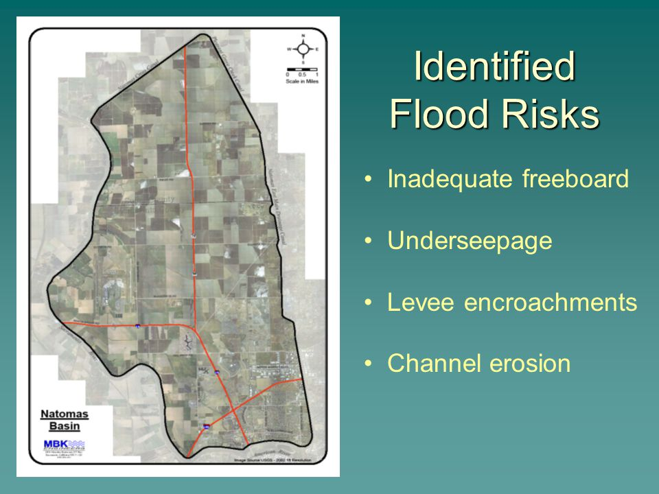 Identified Flood Risks