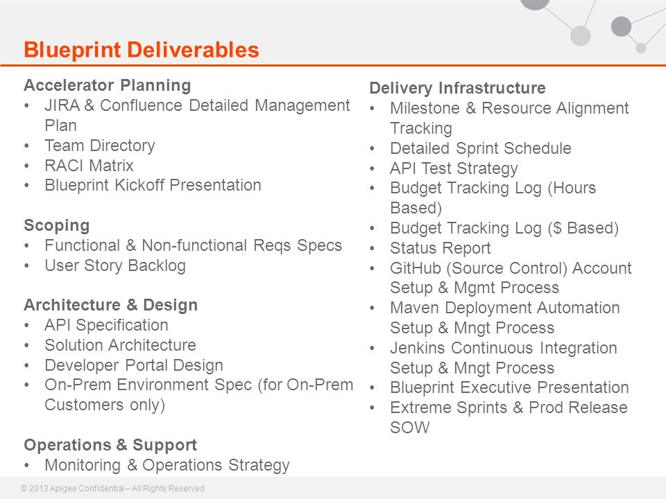 Blueprint Deliverables
