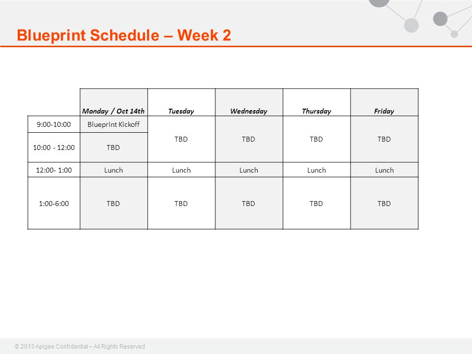Blueprint Schedule – Week 2