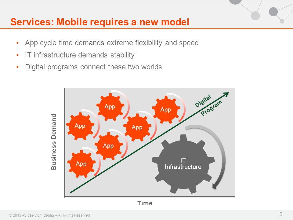Services: Mobile requires a new model