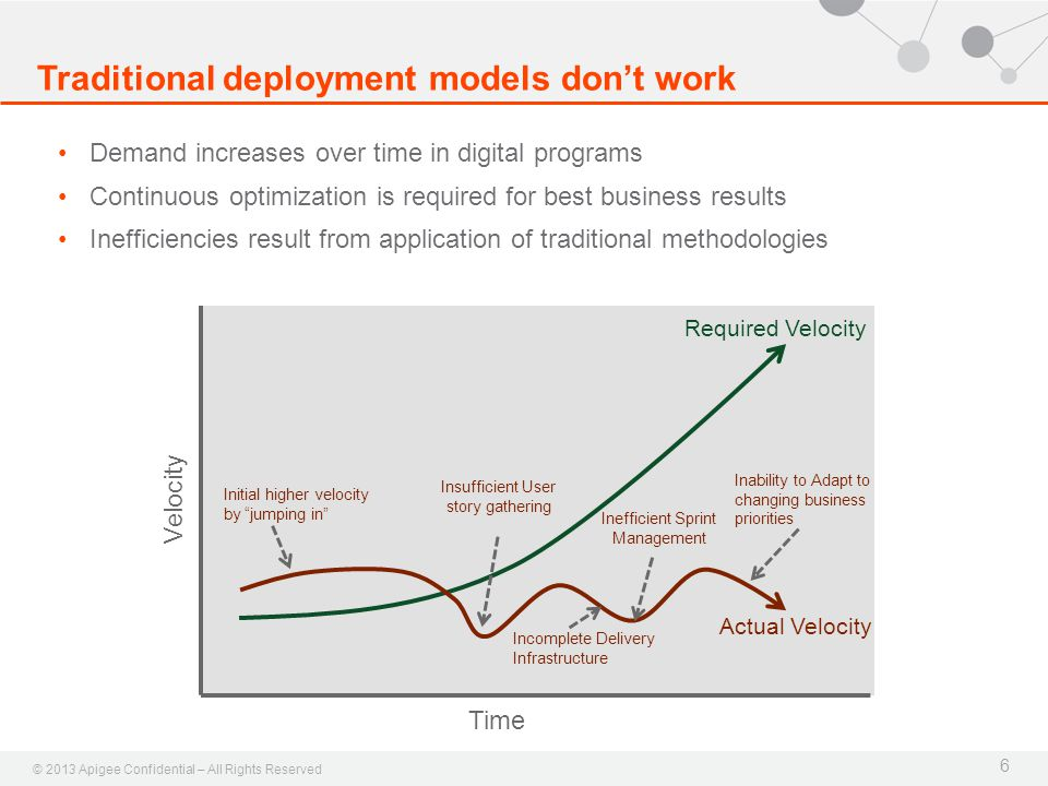 Traditional deployment models don't work