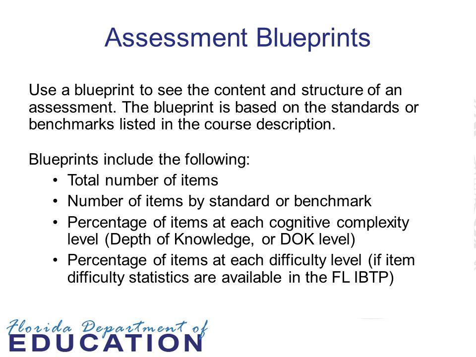 Assessment Blueprints