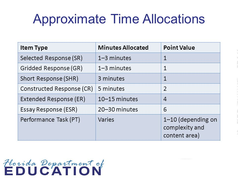 Approximate Time Allocations