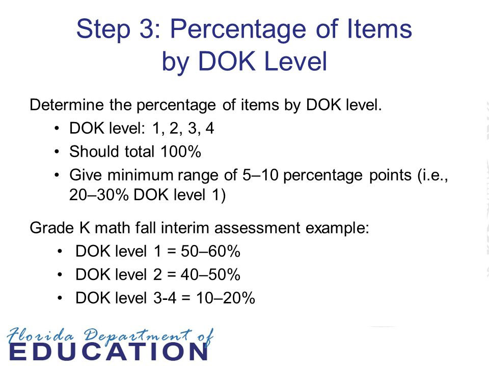 Step 3: Percentage of Items by DOK Level