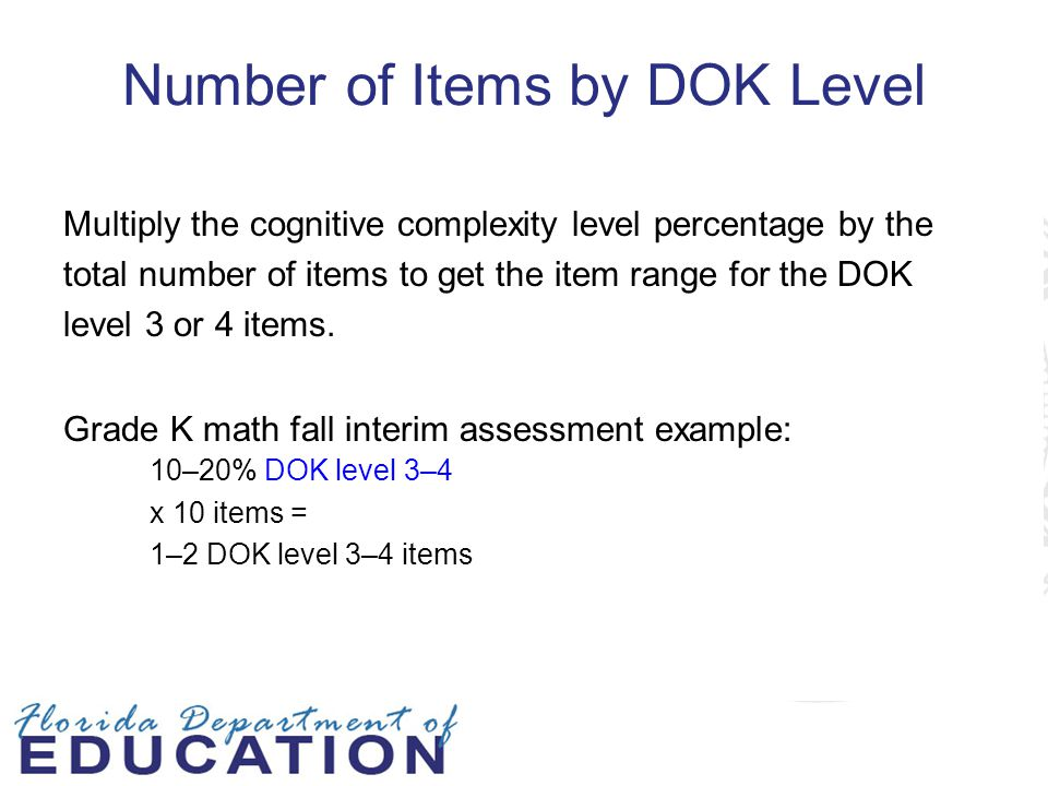 Number of Items by DOK Level