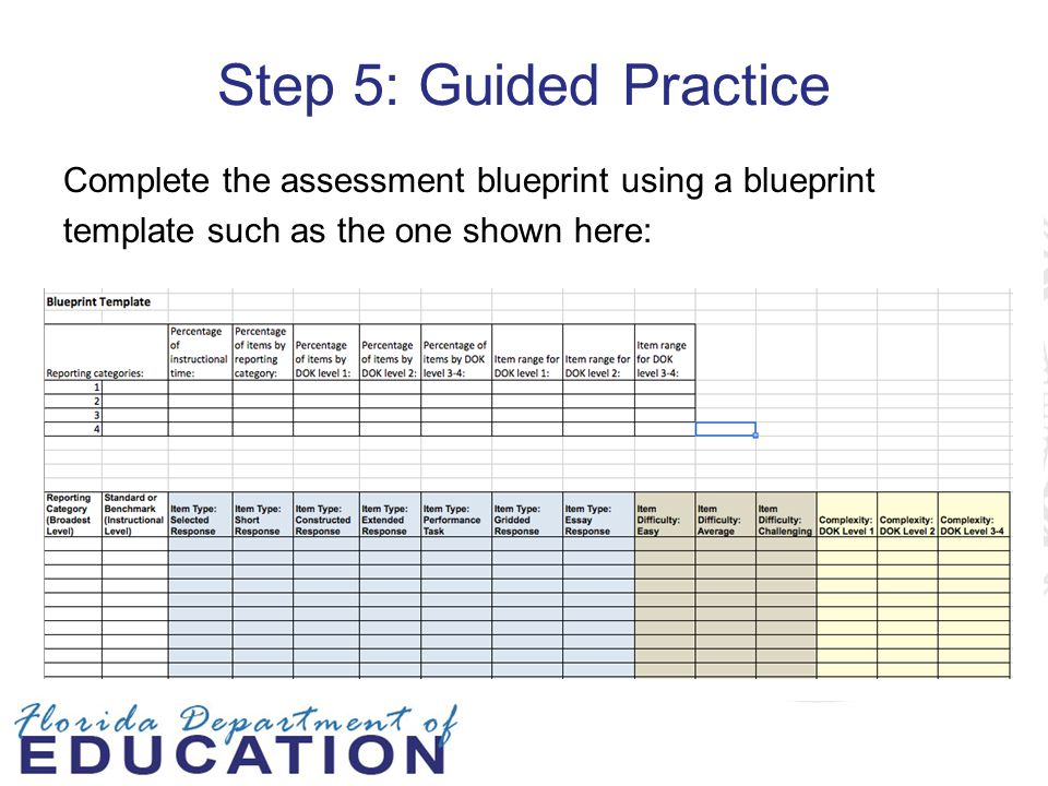 Step 5: Guided Practice Complete the assessment blueprint using a blueprint template such as the one shown here: