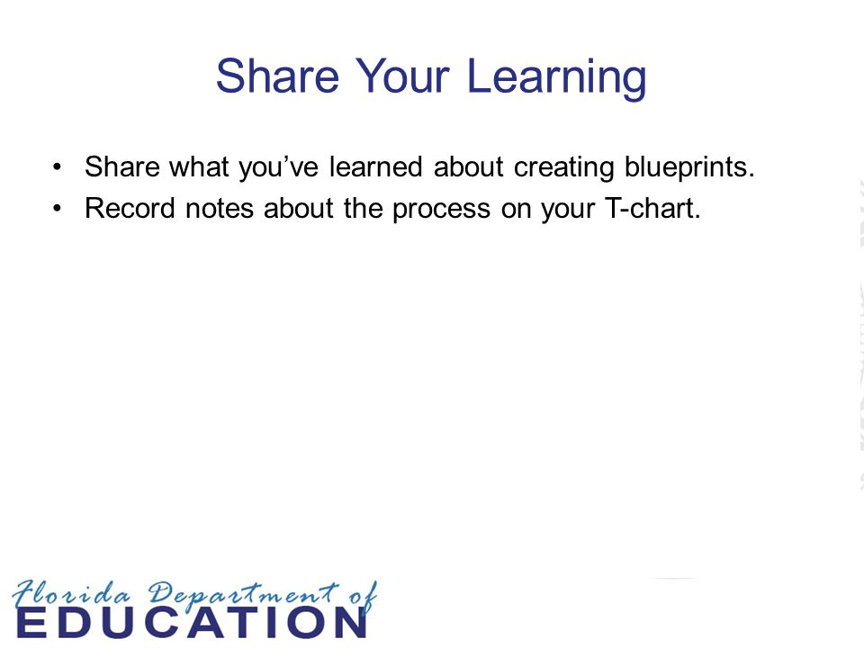 Share Your Learning Share what you've learned about creating blueprints. Record notes about the process on your T-chart.
