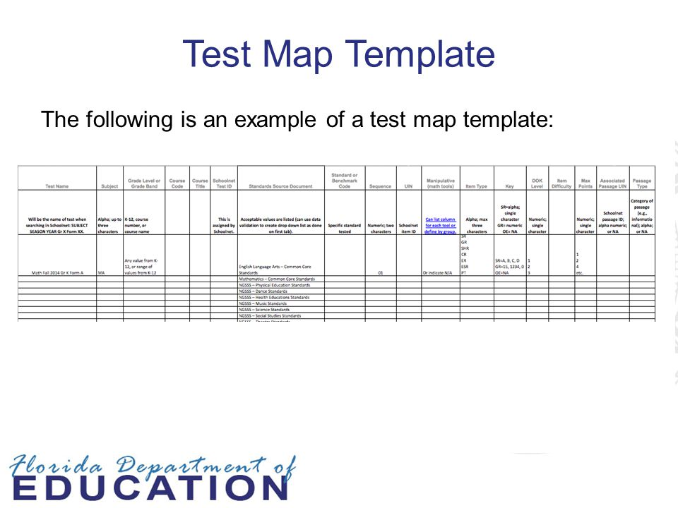 Test Map Template The following is an example of a test map template: