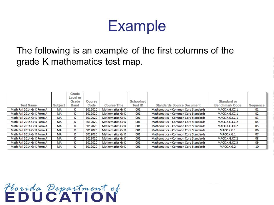 Example The following is an example of the first columns of the grade K mathematics test map.