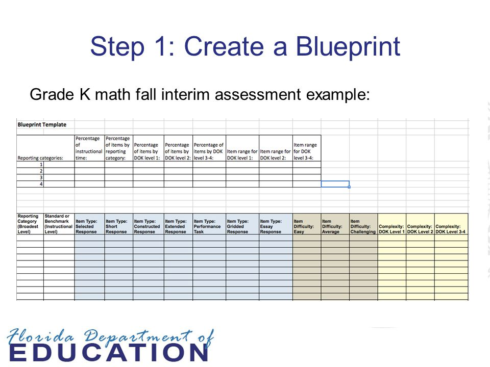 Florida interim assessment item bank and test platform fl ibtp step 1 create a blueprint malvernweather Image collections