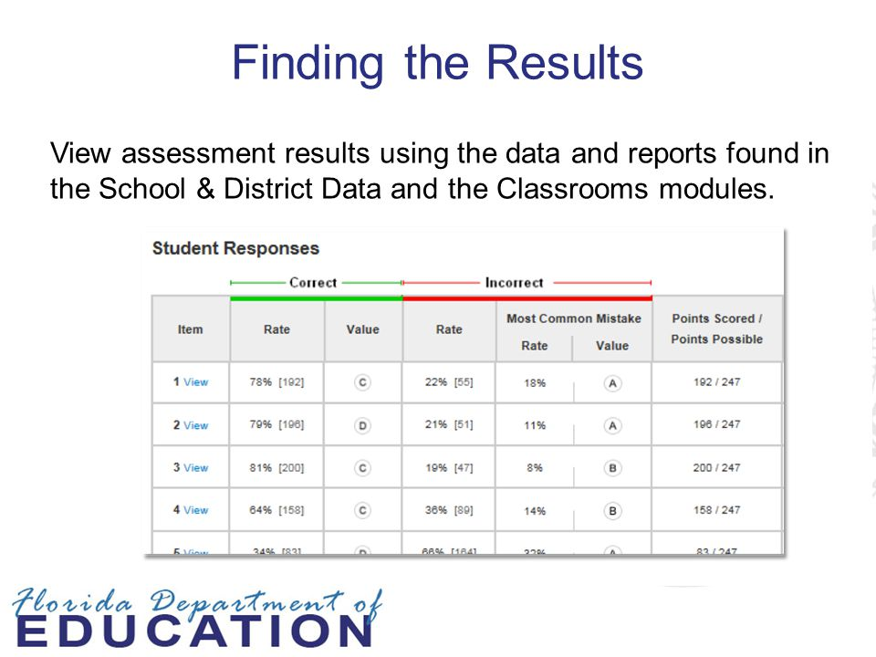 Finding the Results View assessment results using the data and reports found in the School & District Data and the Classrooms modules.