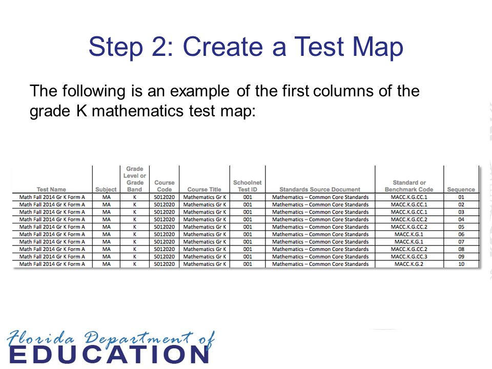 Step 2: Create a Test Map The following is an example of the first columns of the grade K mathematics test map: