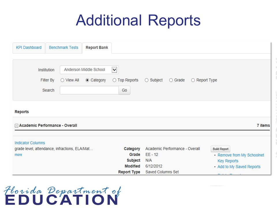 Additional Reports A variety of published reports may be available to you.