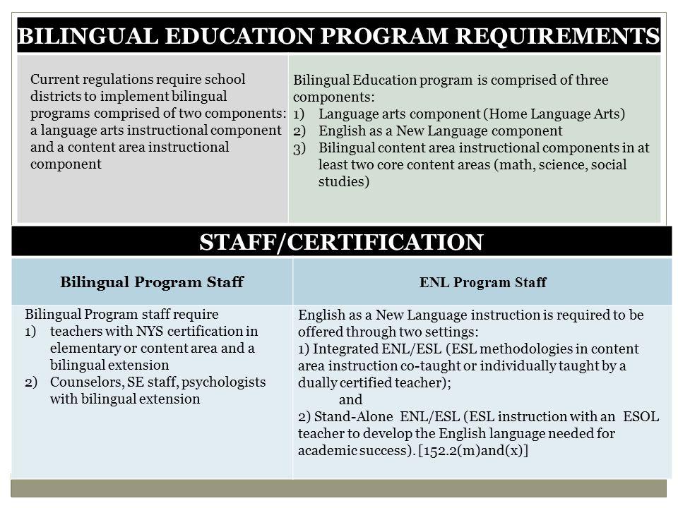 BILINGUAL EDUCATION PROGRAM REQUIREMENTS Bilingual Program Staff