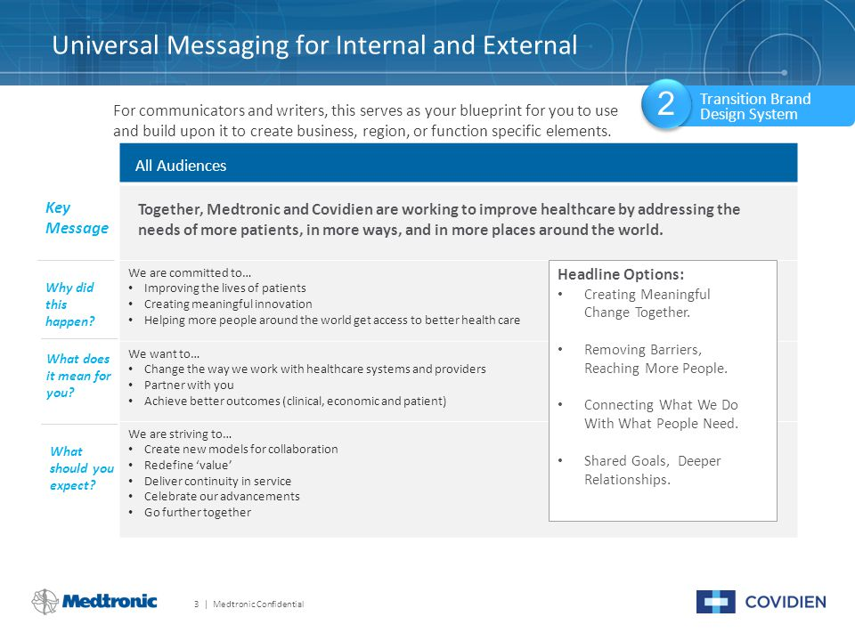 Transition brand messaging for medtronic plc ppt video online universal messaging for internal and external malvernweather Images
