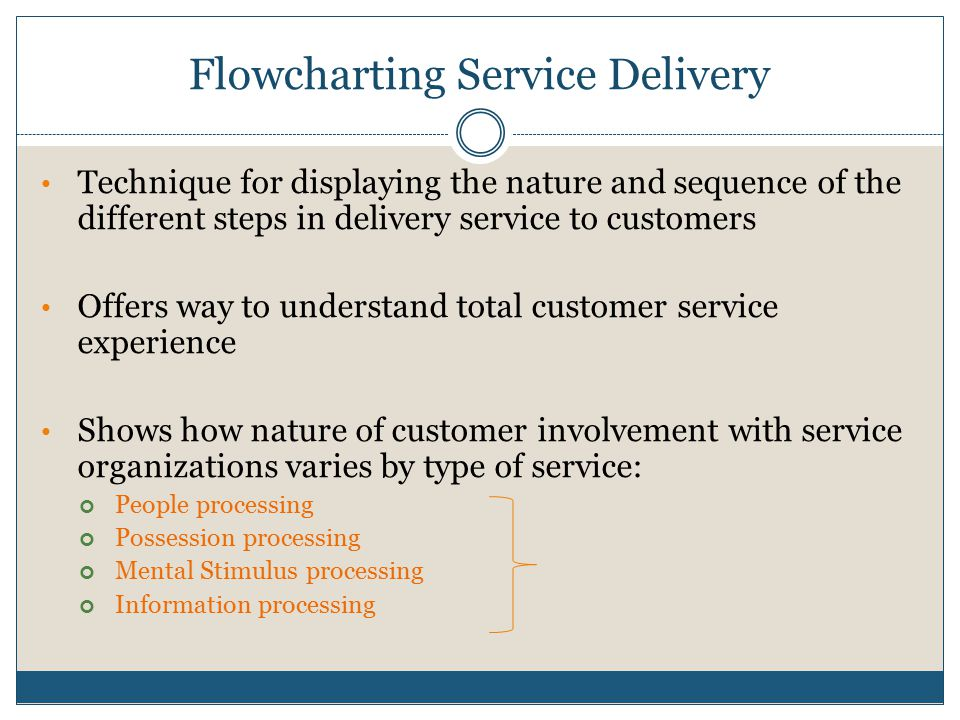 Flowcharting Service Delivery