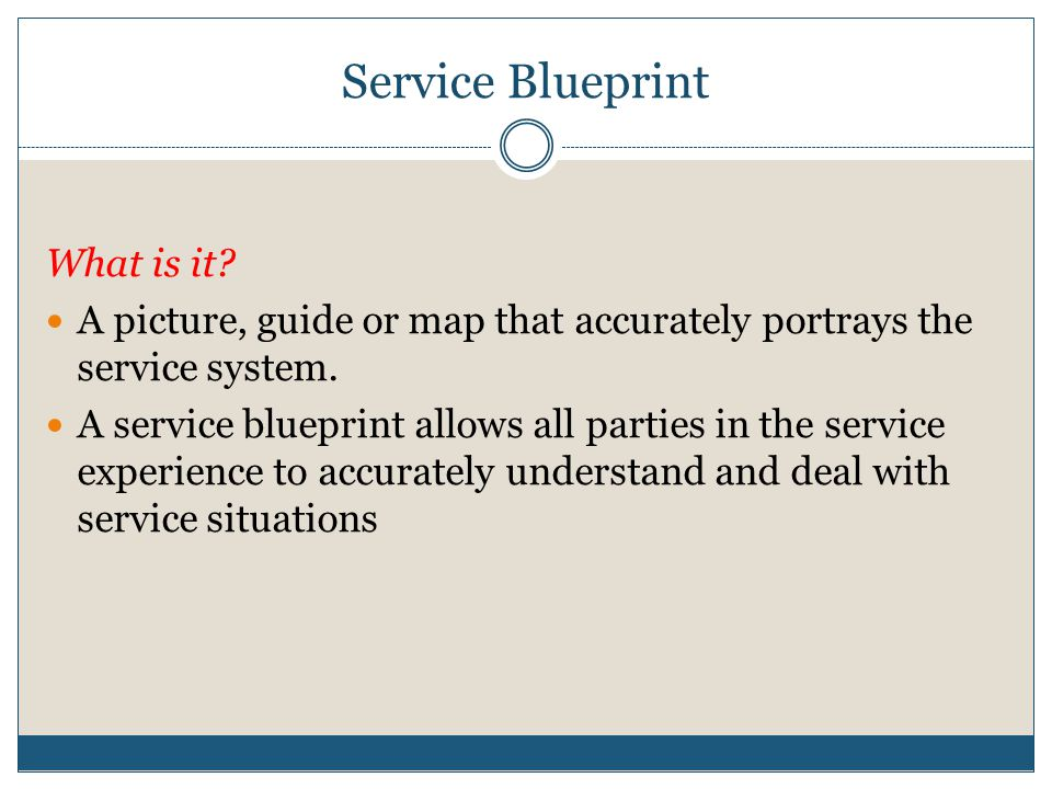 Service Blueprint What is it