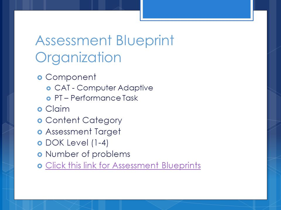 Assessment Blueprint Organization