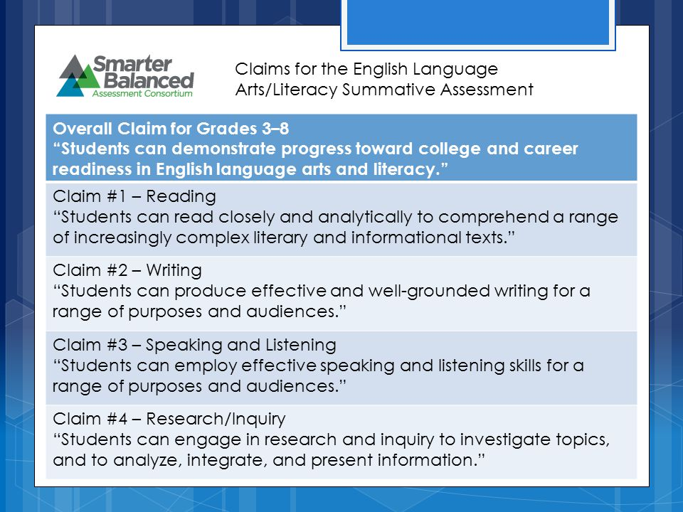 Claims for the English Language Arts/Literacy Summative Assessment